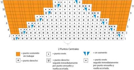 Diagrama del talón.
